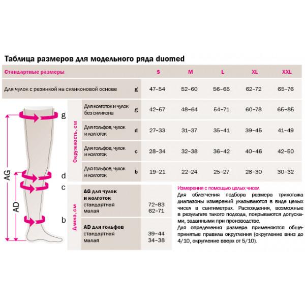 Компресійні колготи 2 кл. компресії Duomed (відк.носок), Німеччина